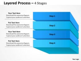 Layered Process 4 Stages diagram 15
