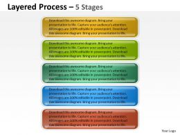Layered Process 5 Stages