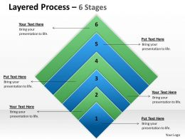 Layered Process 6 Stages square shape
