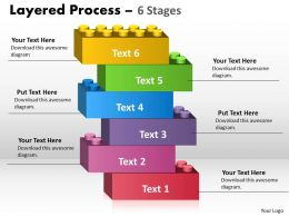 Layered Process 6 Stages stratified 24