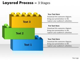 Layered Process diagram 3 Stages 33