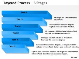 Layered Process Diagram With 6 Stages