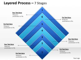 Layered Process flow chart 7 Stages