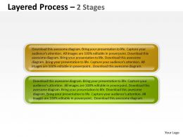 Layered Process templates 2 Stages 8