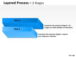Layered Process With 2 Stages 2