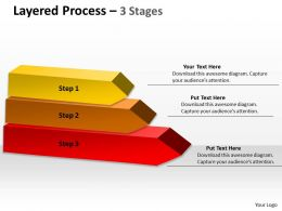Layered Process With 3 Stages 13