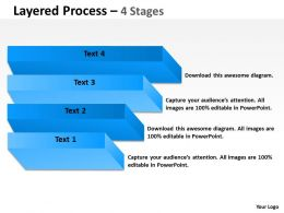 Layered Process With 4 Stages
