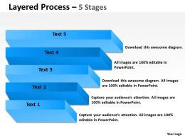 Layered Process With 5 Stages