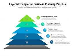 Layered Triangle For Business Planning Process