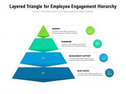 Layered Triangle For Employee Engagement Hierarchy