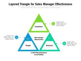 Layered Triangle For Sales Manager Effectiveness
