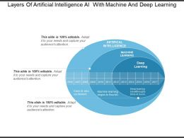 Layers Of Artificial Intelligence With Machine And Deep Learning Ppt Example File