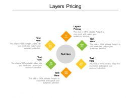 Layers Pricing Ppt Powerpoint Presentation Ideas Clipart Cpb