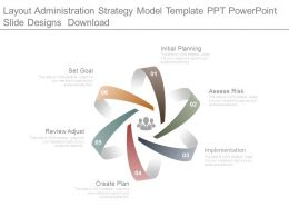 Layout Administration Strategy Model Template Ppt Powerpoint Slide Designs Download