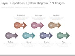 Layout Department System Diagram Ppt Images