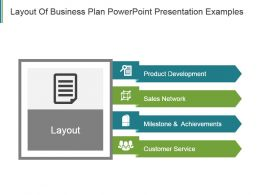 Layout Of Business Plan Powerpoint Presentation Examples