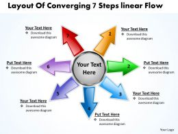 layout of converging 7 steps linear flow Circular Motion Process PowerPoint Slides