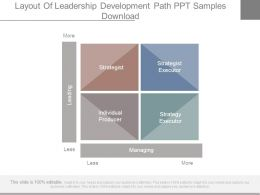 Layout Of Leadership Development Path Ppt Samples Download