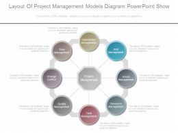 Layout Of Project Management Models Diagram Powerpoint Show