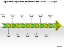 Layout Of Sequences And Linear Processes 11 Stages Powerpoint Transformer Templates