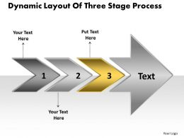 Layout Of Three Stage Process Manufacturing Flow Chart Symbols Powerpoint Templates