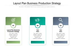 Layout Plan Business Production Strategy Ppt Powerpoint Presentation Inspiration Cpb