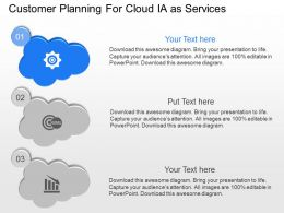 lc Customer Planning For Cloud Iaas Services Powerpoint Template