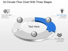 Ld 3d Circular Flow Chart With Three Stages Powerpoint Template Slide