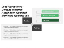 Lead Acceptance Demand Waterfall Automation Qualified Marketing Qualification