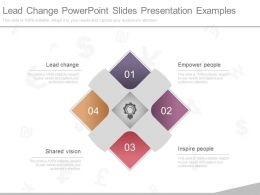 Lead Change Powerpoint Slides Presentation Examples