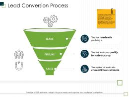 Lead Conversion Process Leads M2979 Ppt Powerpoint Presentation Gallery Layouts