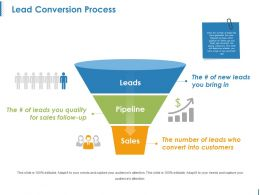 Lead Conversion Process Ppt Design