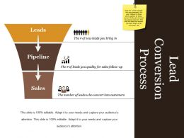 Lead Conversion Process Ppt Examples Slides
