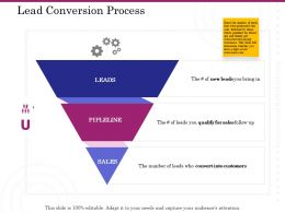 Lead Conversion Process Sales Ppt Powerpoint Presentation Show Clipart Images