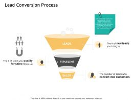 Lead Conversion Process You Bring Ppt Powerpoint Presentation Icon Clipart
