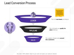 Lead Conversion Process You M2681 Ppt Powerpoint Presentation Inspiration Show