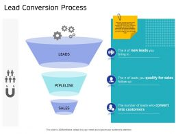 Lead Conversion Process You Qualify Ppt Powerpoint Presentation Pictures Master Slide
