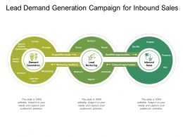 Lead Demand Generation Campaign For Inbound Sales