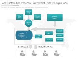 Lead Distribution Process Powerpoint Slide Backgrounds