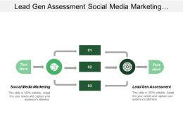 Lead Gen Assessment Social Media Marketing Database Marketing