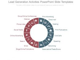 Lead Generation Activities Powerpoint Slide Templates