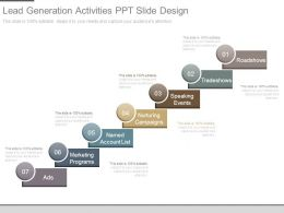 Lead Generation Activities Ppt Slide Design