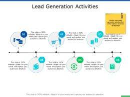 Lead Generation Activities Process Problem Ppt Powerpoint Presentation Pictures Structure