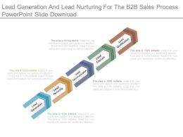 Lead Generation And Lead Nurturing For The B2b Sales Process Powerpoint Slide Download