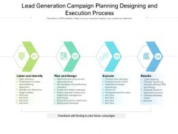 Lead Generation Campaign Planning Designing And Execution Process