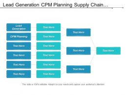 Lead Generation Cpm Planning Supply Chain Management Models Cpb