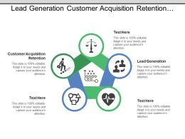 Lead Generation Customer Acquisition Retention Sales Readiness Sales Training