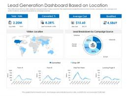 Lead Generation Dashboard Based On Location Powerpoint Template