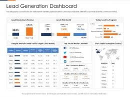 Lead Generation Dashboard Fusion Marketing Experience Ppt Portrait