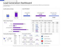 Lead Generation Dashboard Multi Channel Distribution Management System Ppt Designs